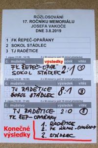 Konečné pořadí na memoriálu J. Vakoče 3.8.2019